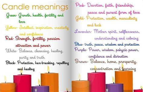 candle color meanings 44 best images about candle magic on dishcloth