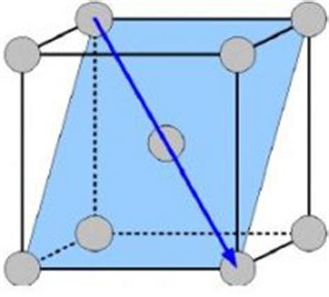 krz gitter anzahl der gleitebenen in metallgittern unterschiedliche