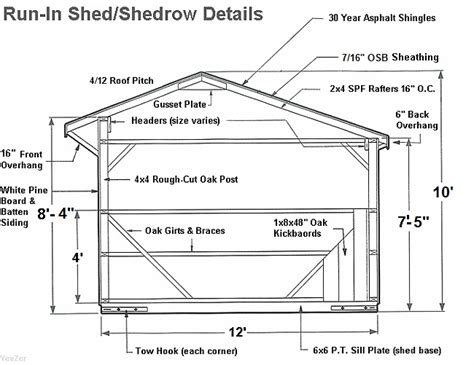 Shed Construction Details run in shed shedrow barn construction