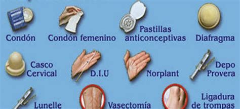 imagenes de anticonceptivos temporales tendencias en el uso de m 233 todos anticonceptivos sobre t