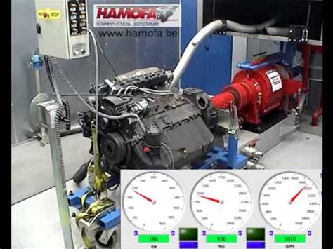 Strongest V8 Engine by World Strongest Scania V8 Engine 2100hp On The Dyno Doovi