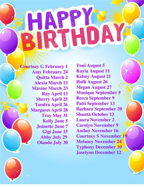 monthly birthday calendar template 8 best images of printable monthly birthday list templates
