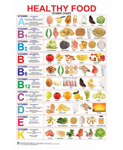 vitamin d vegetables in india food and vitamin chart vector vitamin chart nutrient