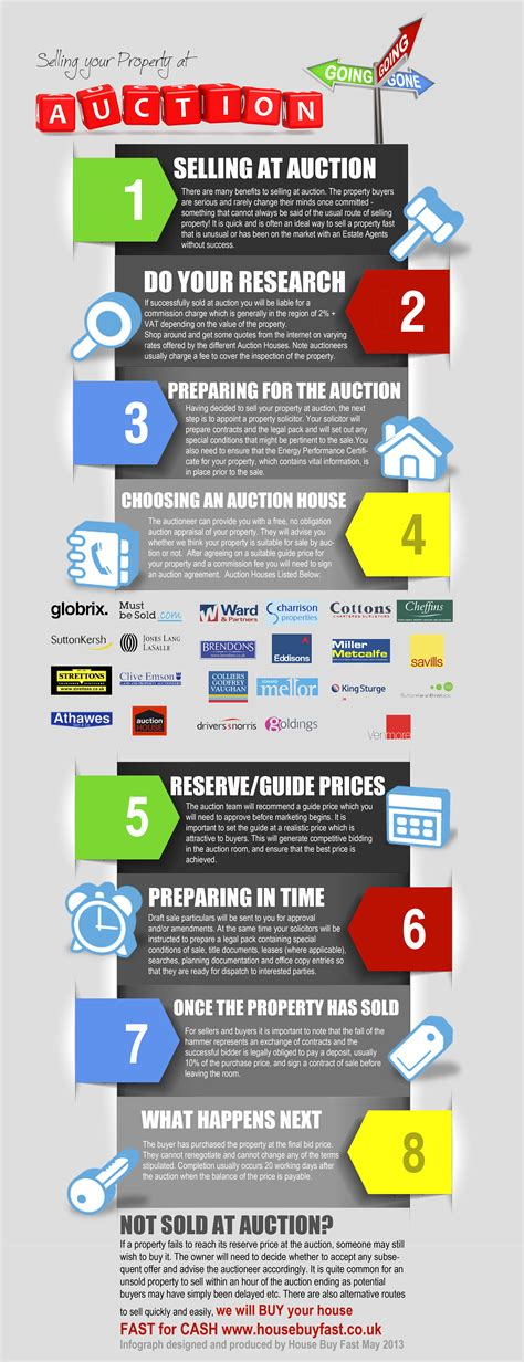 how to sell your house at auction house buy fast