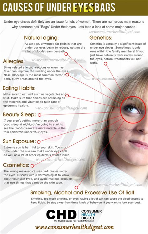 discover 5 ways to erase eye bags honeycolony