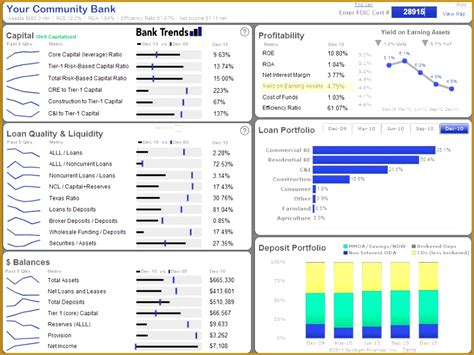 banking dashboard templates banking dashboard templates takeme pw