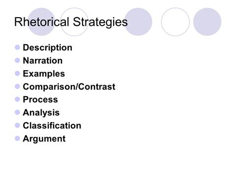 Ap Rhetorical Strategies Essay by Prose Analysis Essay For The Ap Language And Composition