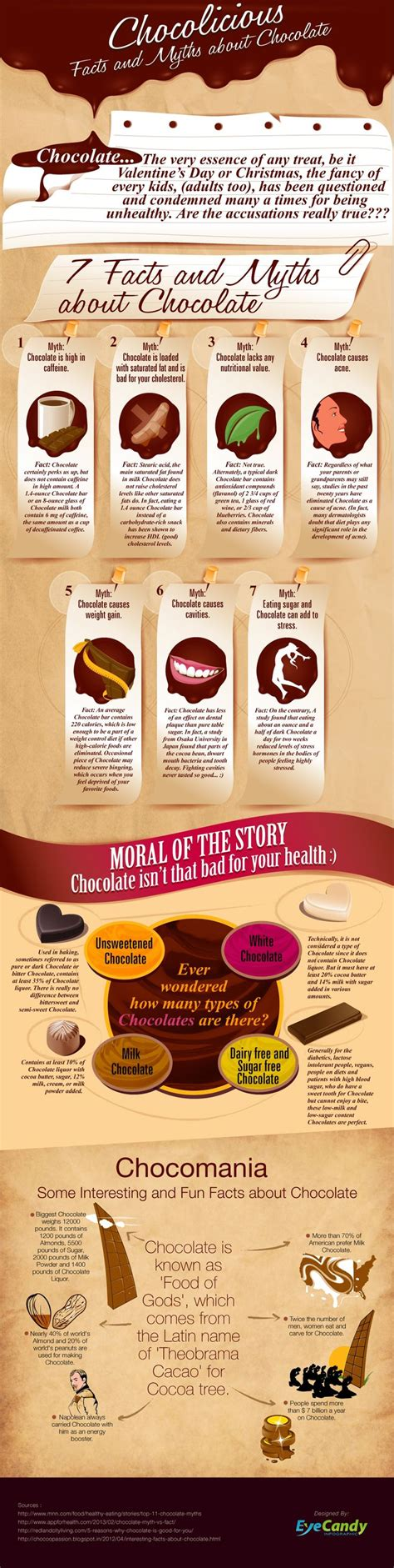 coco trivia 23 best images about chocolate infographics on pinterest