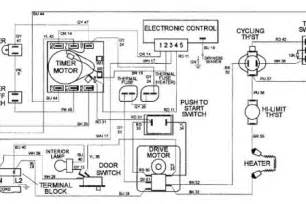 maytag dryer schematic diagram dryer receptacle wire