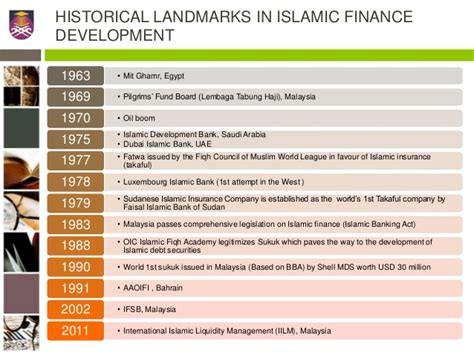 Mba Islamic Banking And Finance Malaysia by Islamic Investment Malaysia Auto Design Tech