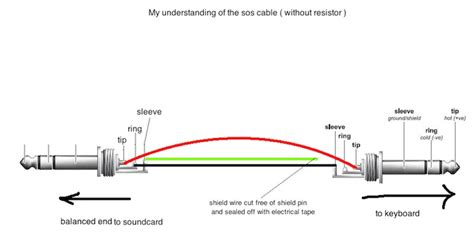 3 5 mm stereo wiring 3 5 mm mono wiring diagram
