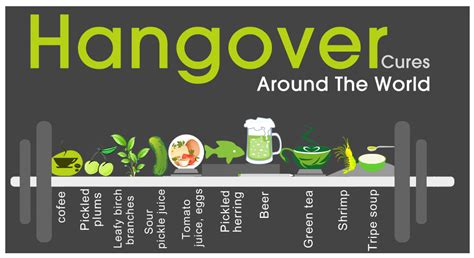 hangover remedies www hangover org