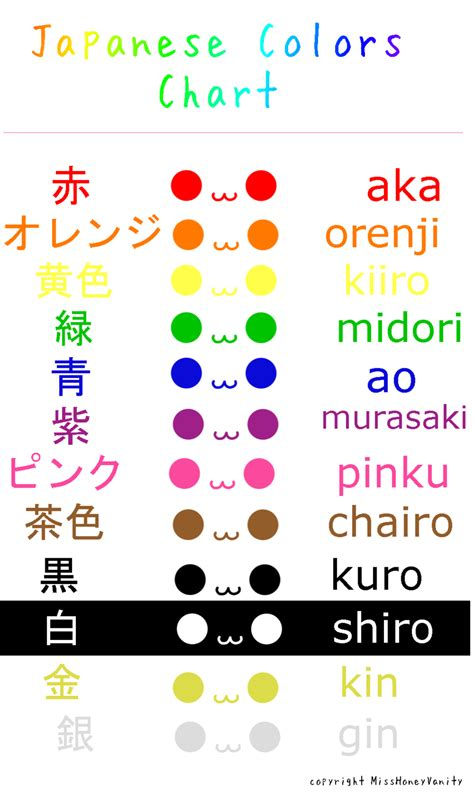 colors in japanese colors in japanese i knew most of these from kuroko no