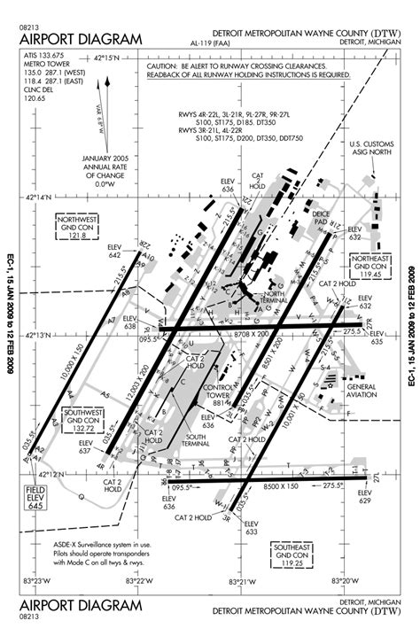 kdtw airport diagram detroit metropolitan wayne county airport