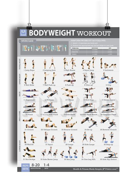 save 12 fitwirr bodyweight workout home workout plan