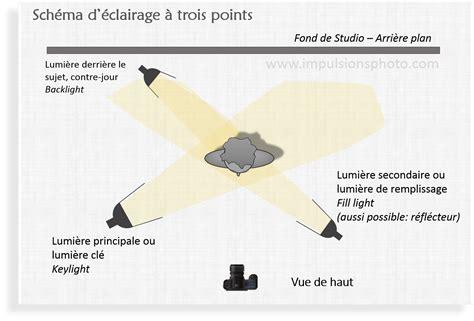 Eclairage De Studio Photo by Comment Placer Un 233 Clairage Studio 233 Clairage 224 Trois