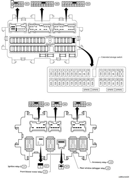 nissan rogue fuse box 21 wiring diagram images wiring