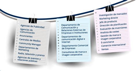 masters con salidas profesionales masters para publicistas con salidas de trabajo casa dise 241 o