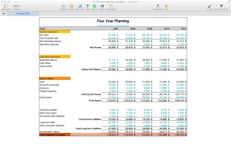 budget templates for mac budget spreadsheet template mac spreadsheet templates for