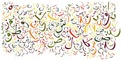 Letter In Urdu urdu alphabet related keywords urdu alphabet