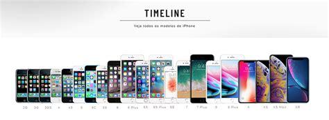 o iphone x saiu de linha evolu 231 227 o dos iphones uol tecnologia