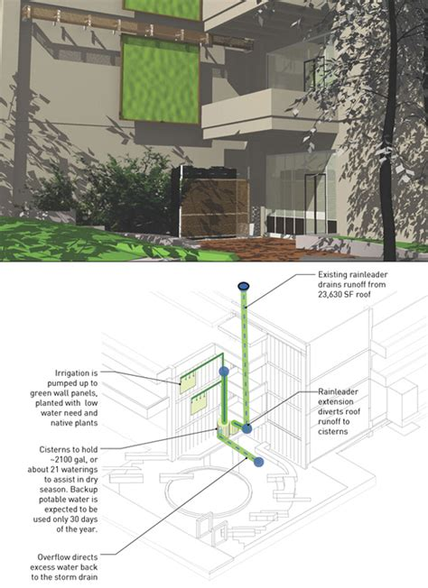 Moveable Wall Vertical Sustainability Moveable Green Walls Coming To