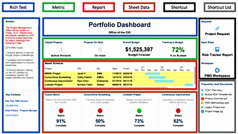 excel layout best practices 6 project portfolio management excel template