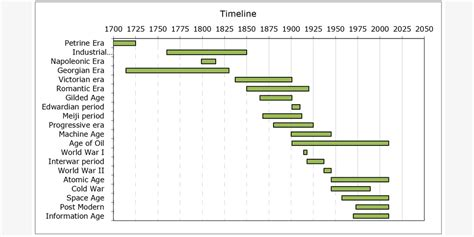 history timeline template every timeline template you ll need the 18 best