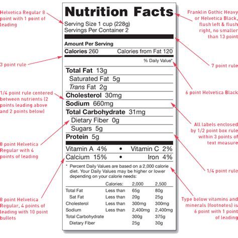 Fda Nutrition Facts Label Template by 7 Nutrition Labeling Questions L1 Through L153