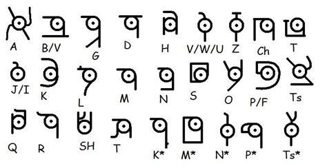 dafont hebrew pokemon unown font download