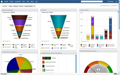 marketing analytics marketing analytics reporting dashboards