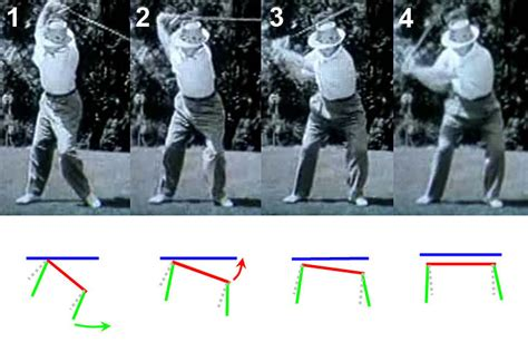 sam snead golf swing sequence sam snead golf swing sequence pictures to pin on pinterest