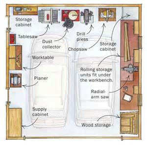 how to wire a garage attached and detached garage layout pictures to pin on pinterest