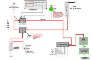 Allegro star motorhome tiffin allegro wiring diagram tiffin newmar wiring diagrams get free image about wiring diagram asfbconference2016 Choice Image