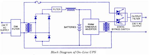 uninterruptible power supplies and active filters power electronics and applications series books circuit bank 05 22 11