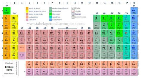 tavola periodica completa da stare tabela periodica completa qu 237 mica geral