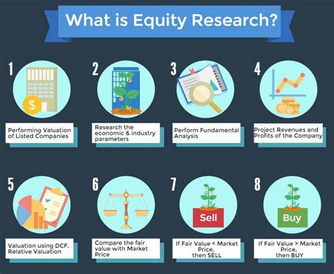 The Investors Guidebook To Equities Equity Pricingtrading And Inve equity research a complete beginner s guide
