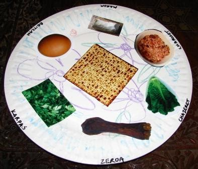 paper seder plate fun family crafts