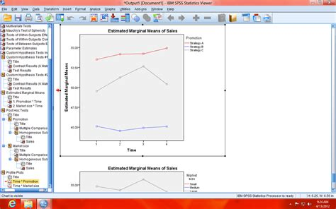 tutorial spss split plot how to conduct a repeated measures mancova in spss