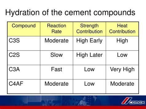 hydration definition hydration definition chemistry related keywords