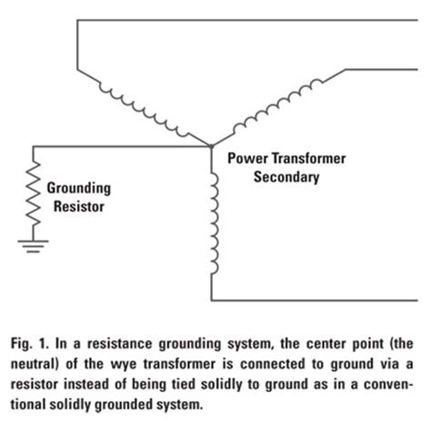 what is the reason for a resistor grounded 480v sus wye connected secondary transformer filling in the electrical safety picture maintenance technology