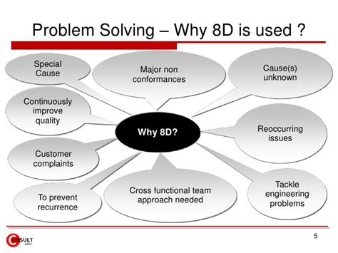 8 d problem solving process