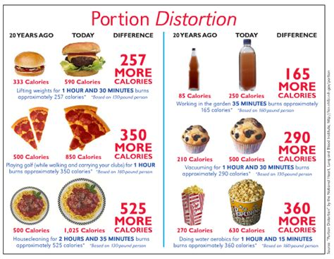 healthy fats serving size 6 proven ways to lose weight selfhacked