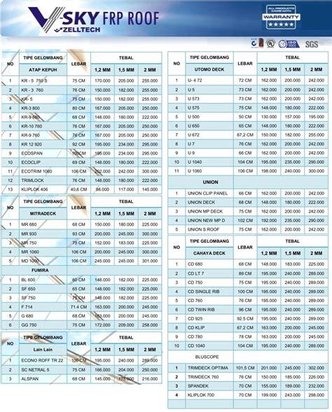 Seng Multiroof Di Surabaya daftar harga atap fiber glass pt abadi metal utama