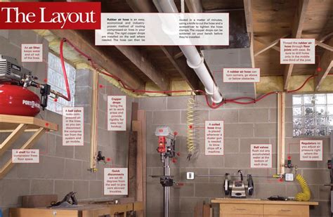 compressed air layout of workshop workshop air a collection of diy and crafts ideas to try