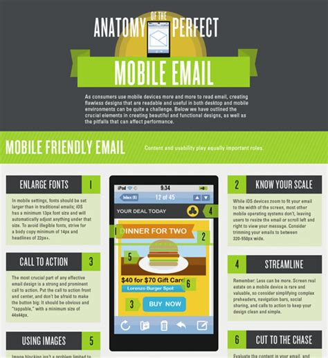 email layout mobile what goes into designing the perfect mobile email