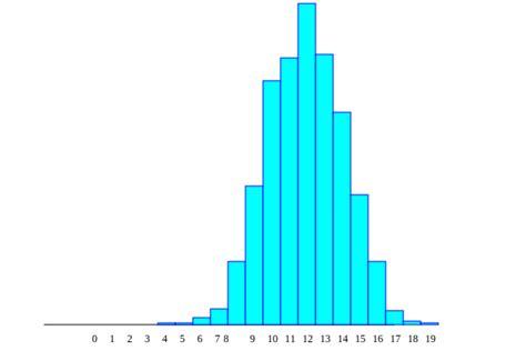 diagramme baton python math 233 matiques avec python et ruby version imprimable