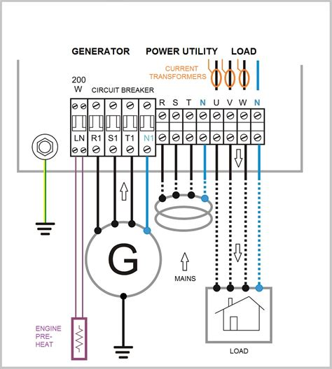3 phase transfer switch wiring diagram wiring diagram