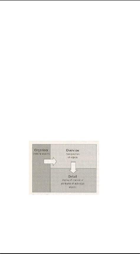 pattern language for human computer interface design design synthesis interaction design principles patterns