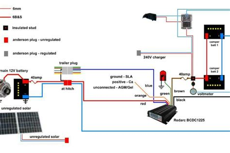 rv trailer battery wiring diagram wiring diagram midoriva